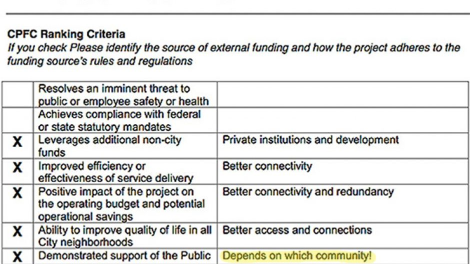 Ranking criteria for Mon-Oakland Connector from 2019 budget application